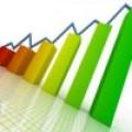 Növekedési hitel igénylése
