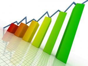 A növekedési hitel igénylése már időszerű!